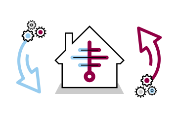 Cimco Transcritical systems