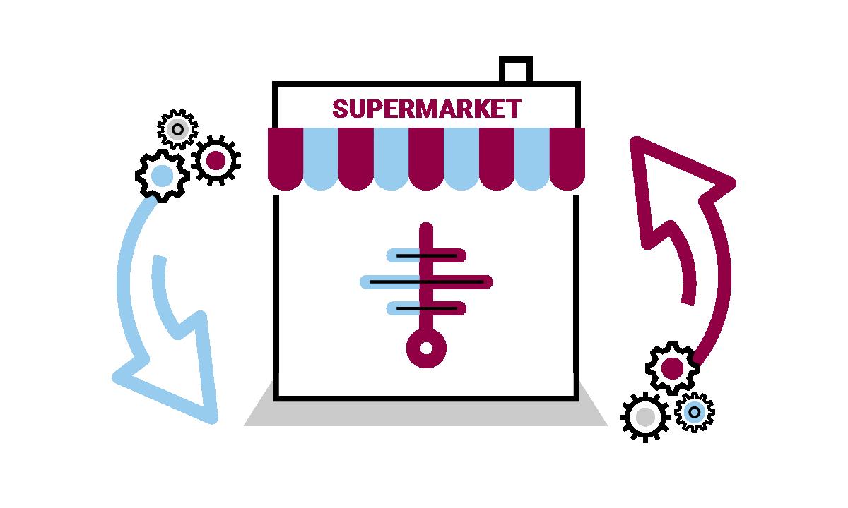 Delhaize Supermarket Heat Reclaimed