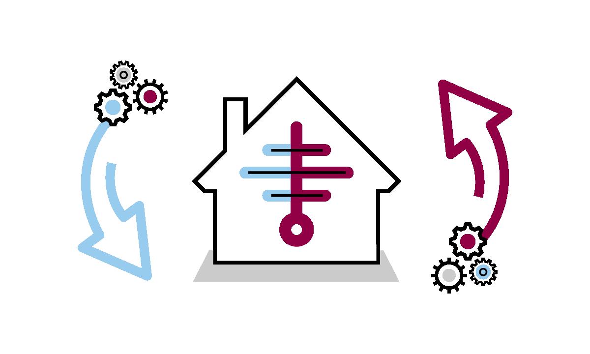 Carel Waterloop technology