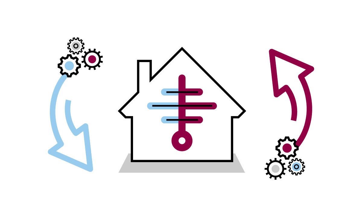France climate friendly technologies