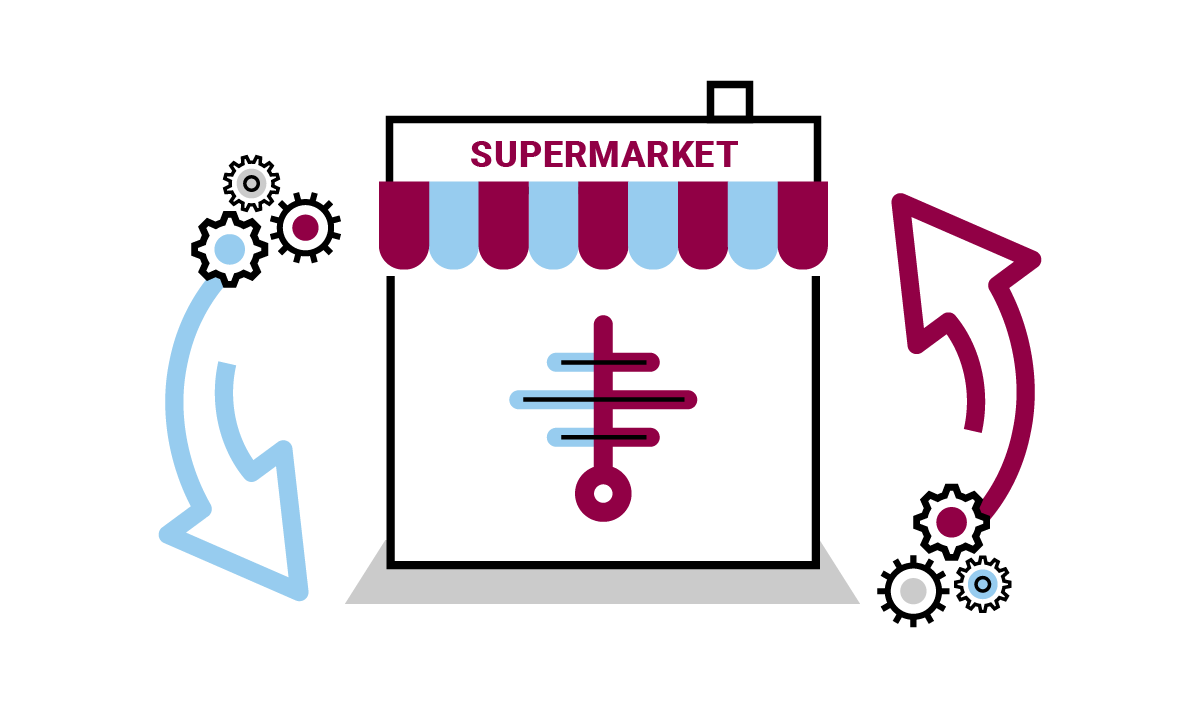 supermarket CO2 transcritical