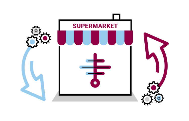 Supermarket Tradeshow
